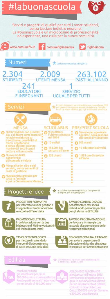 buonascuola_05