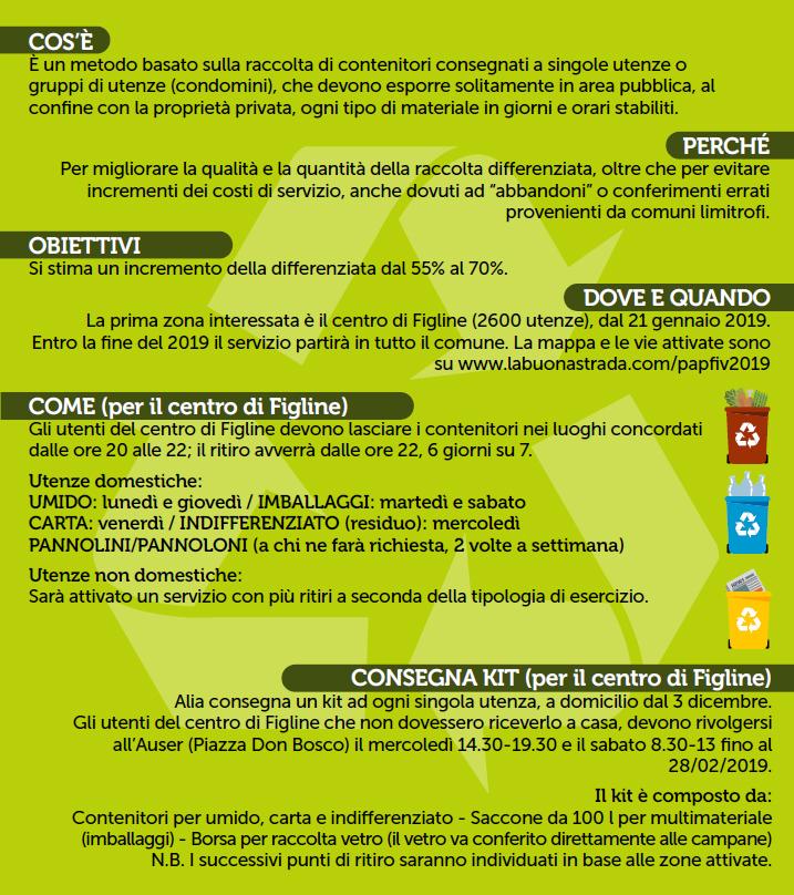 Infografica PAP FIV 2018
