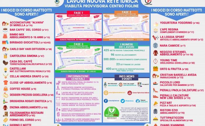 Cartello commercianti corso Matteotti_br