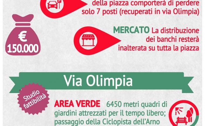 Infografica centro storico Incisa 16.05.2015